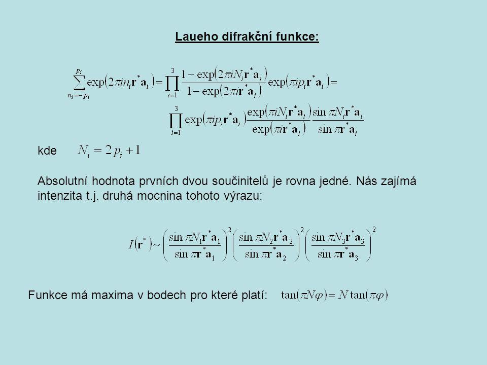 Laueho difrakční funkce:
