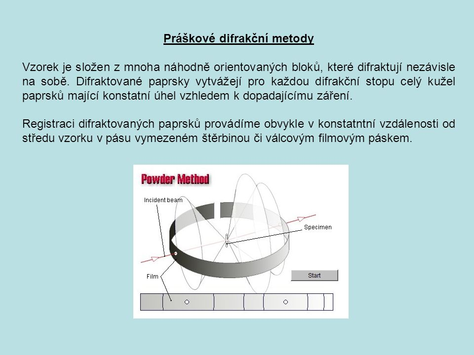Práškové difrakční metody