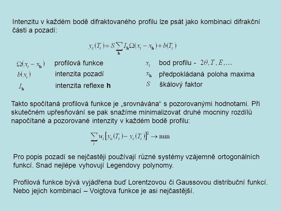 Intenzitu v každém bodě difraktovaného profilu lze psát jako kombinaci difrakční části a pozadí: