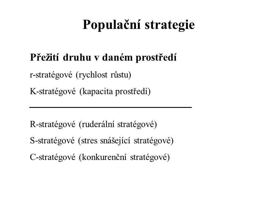 Populační strategie Přežití druhu v daném prostředí