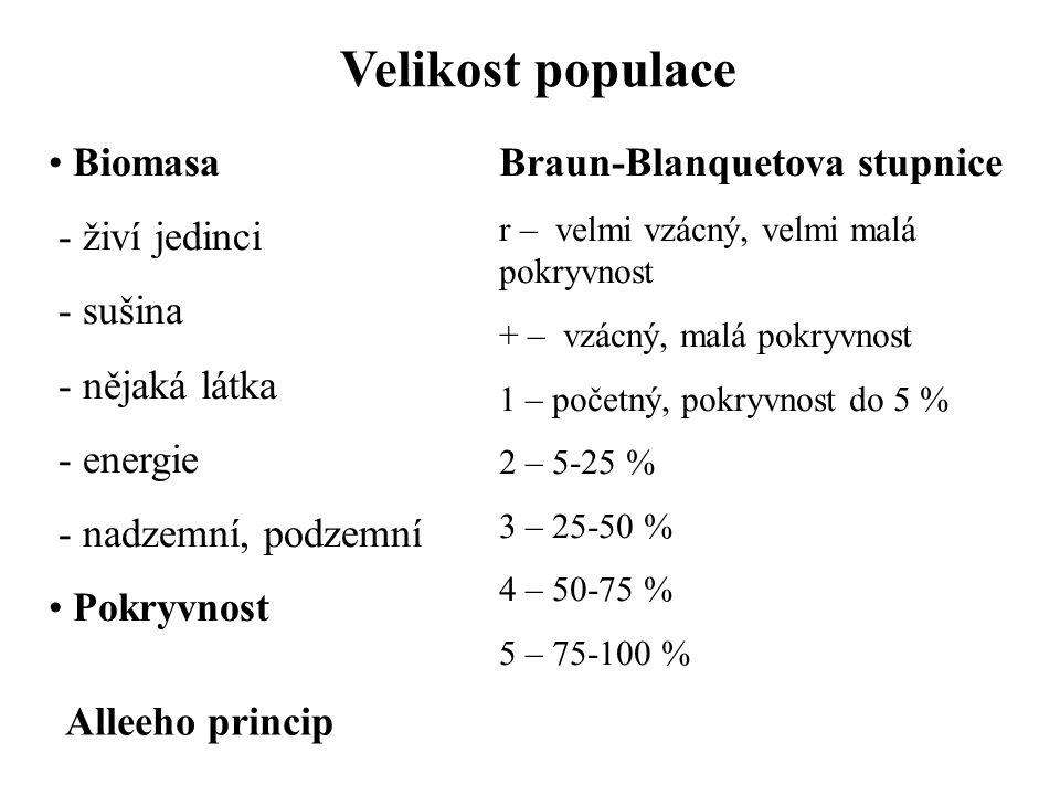 Velikost populace Biomasa - živí jedinci - sušina - nějaká látka
