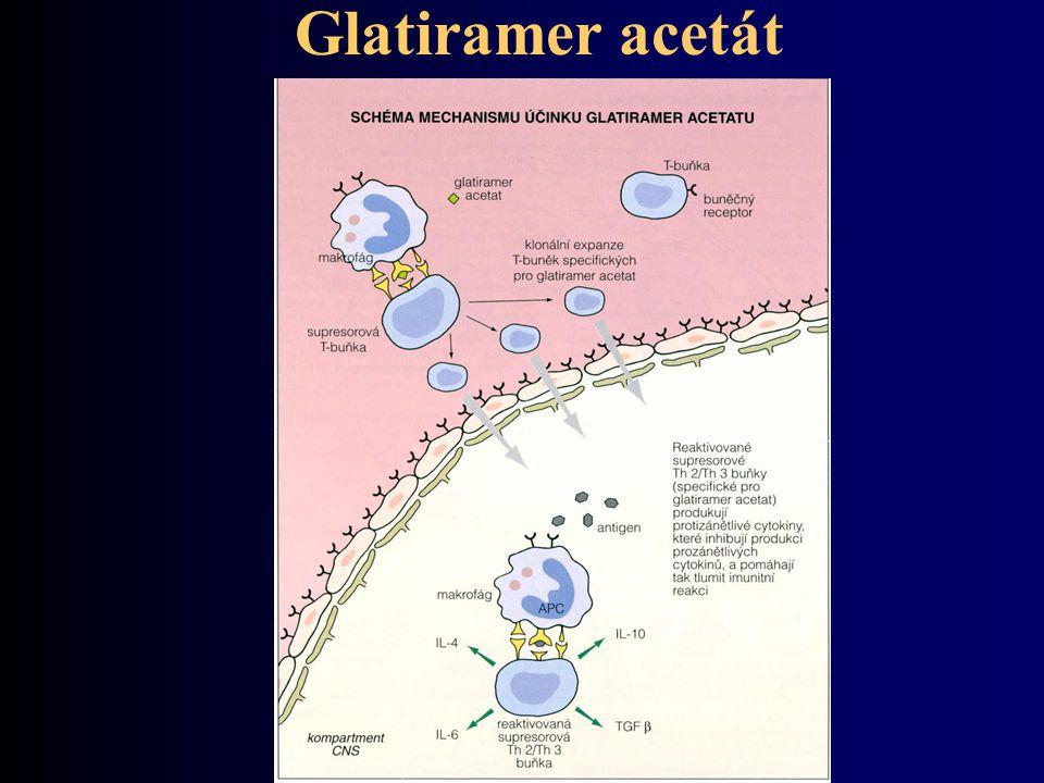 Glatiramer acetát