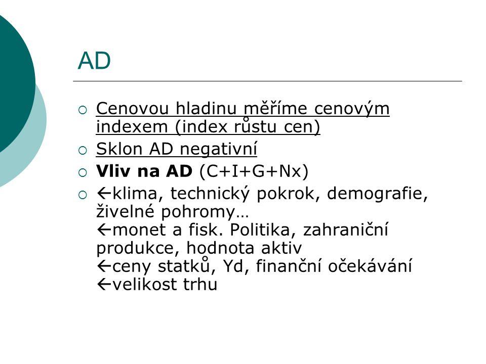 AD Cenovou hladinu měříme cenovým indexem (index růstu cen)