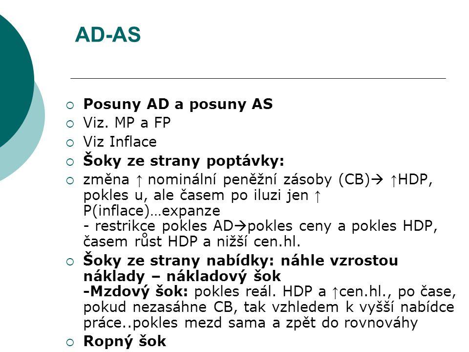 AD-AS Posuny AD a posuny AS Viz. MP a FP Viz Inflace