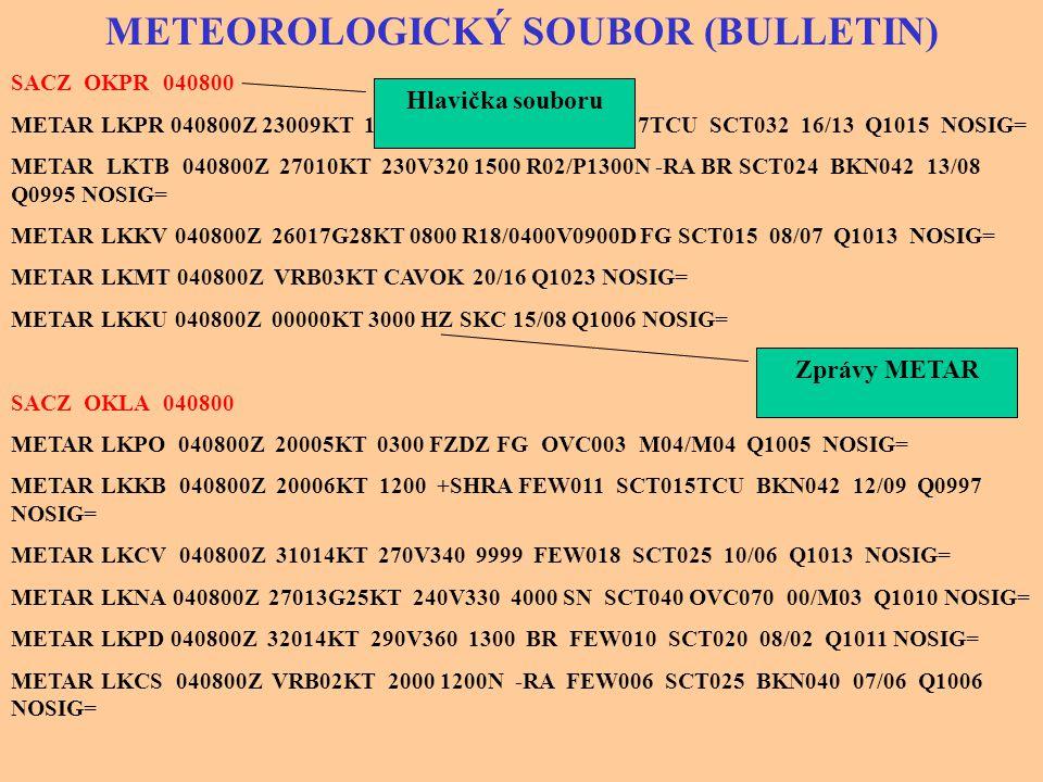 METEOROLOGICKÝ SOUBOR (BULLETIN)