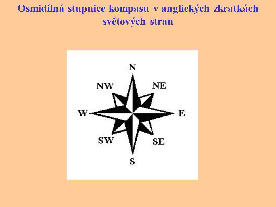 Osmidílná stupnice kompasu v anglických zkratkách světových stran