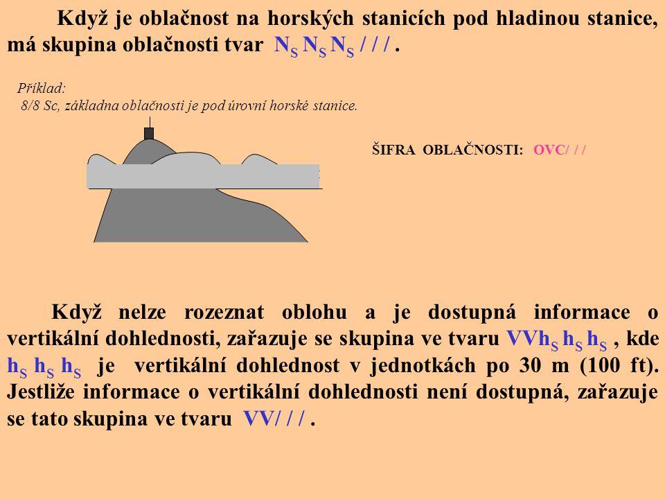 Když je oblačnost na horských stanicích pod hladinou stanice, má skupina oblačnosti tvar NS NS NS / / / .