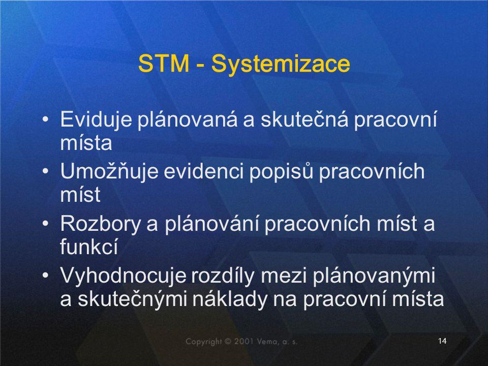 STM - Systemizace Eviduje plánovaná a skutečná pracovní místa