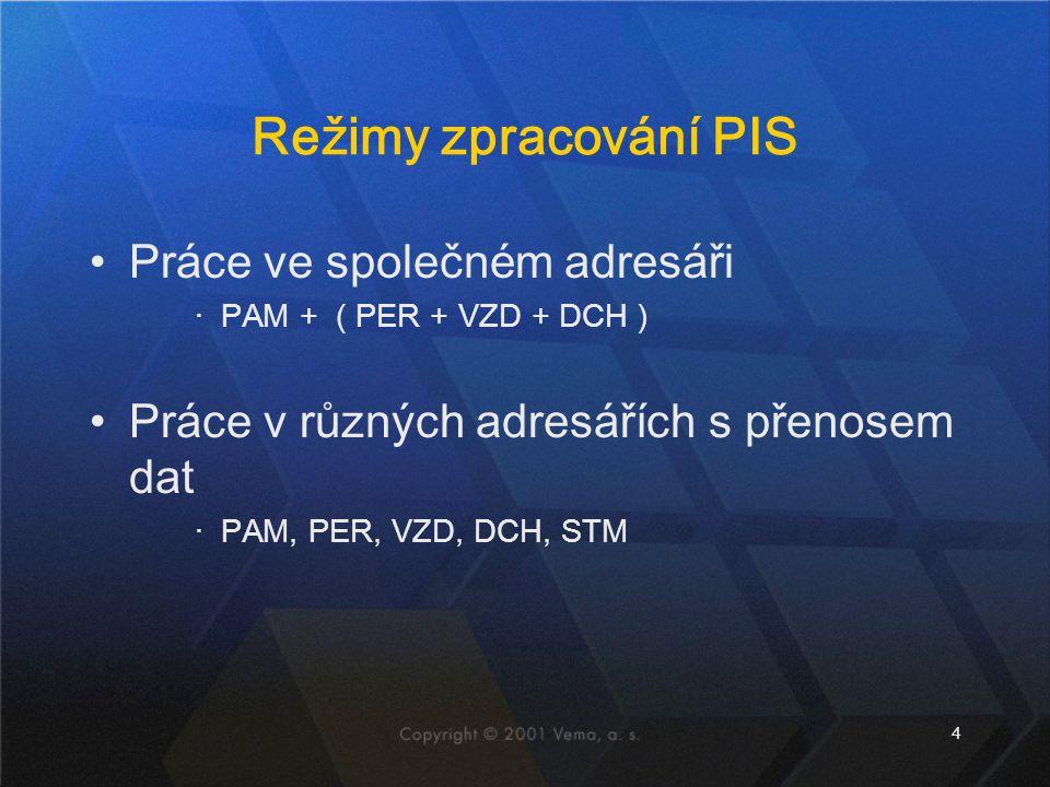 Režimy zpracování PIS Práce ve společném adresáři