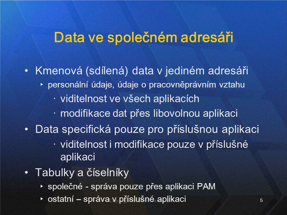 Data ve společném adresáři