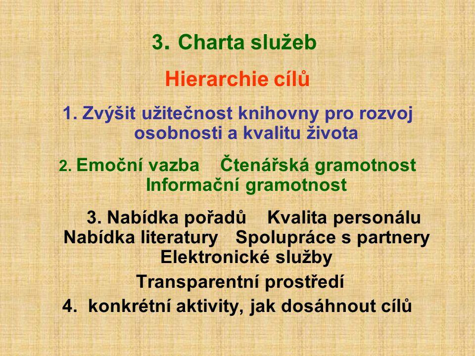3. Charta služeb Hierarchie cílů