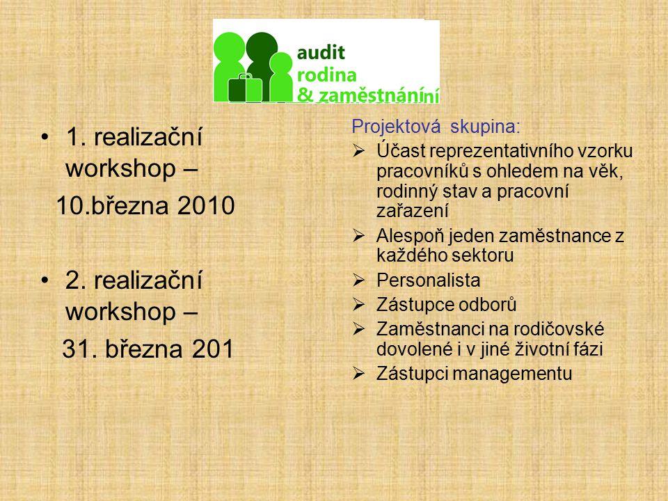 1. realizační workshop – 10.března 2010 2. realizační workshop –