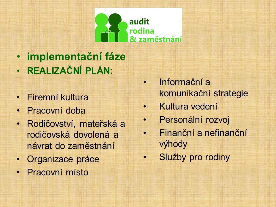 implementační fáze REALIZAČNÍ PLÁN: Informační a komunikační strategie
