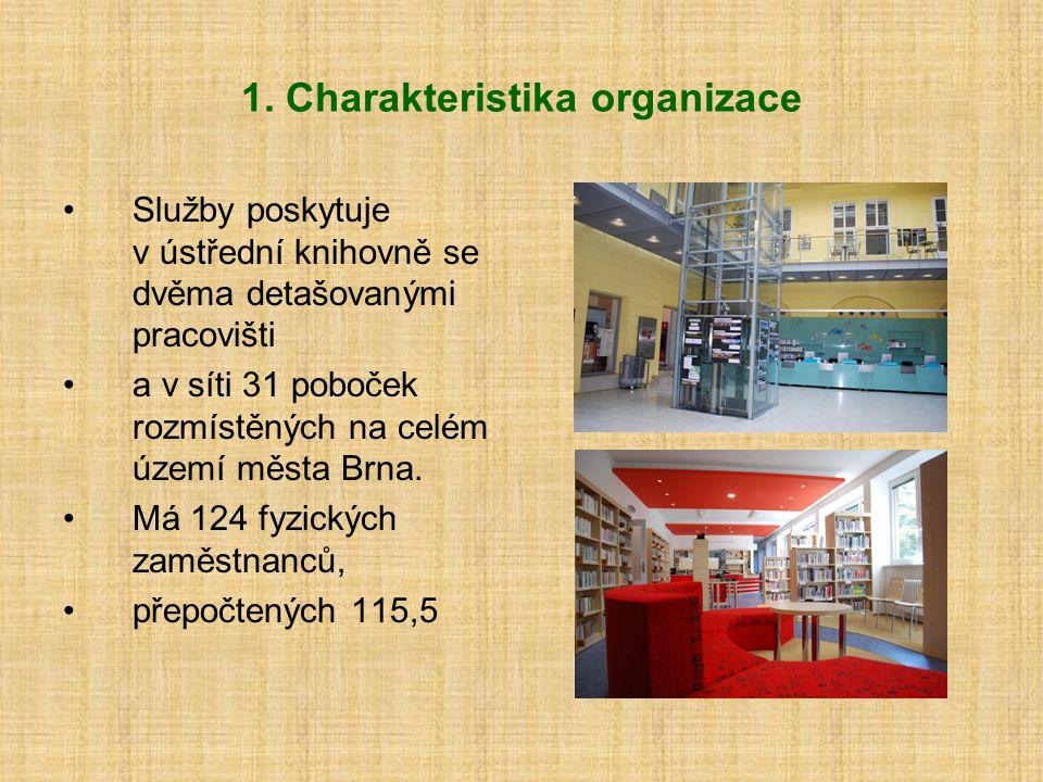 1. Charakteristika organizace
