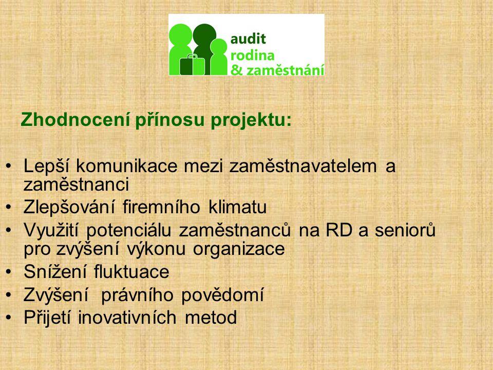 Zhodnocení přínosu projektu: