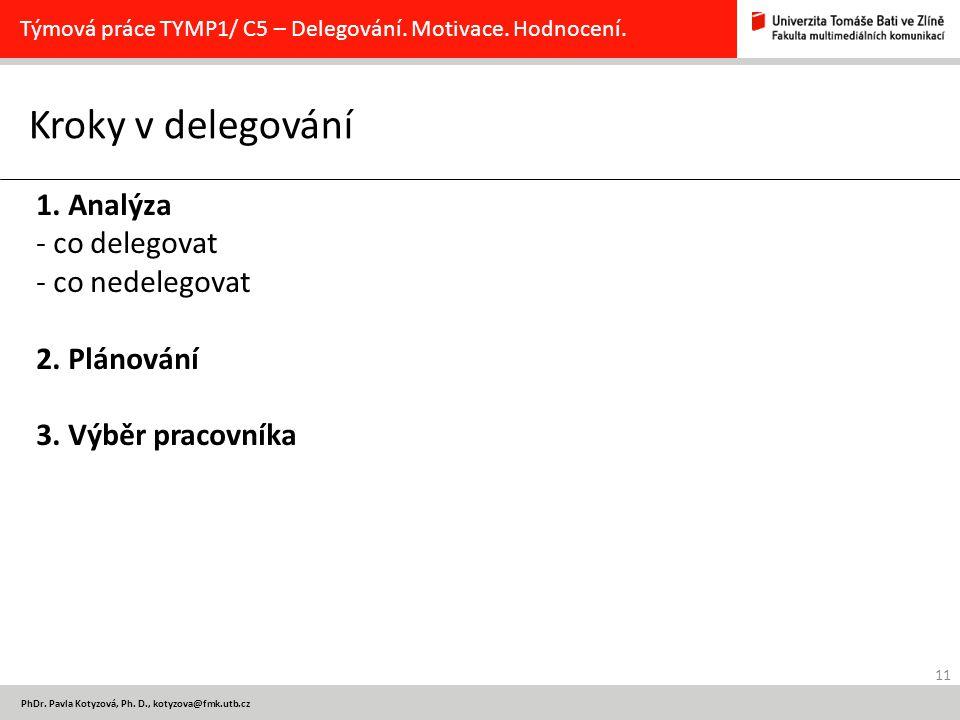 Kroky v delegování 1. Analýza co delegovat co nedelegovat 2. Plánování