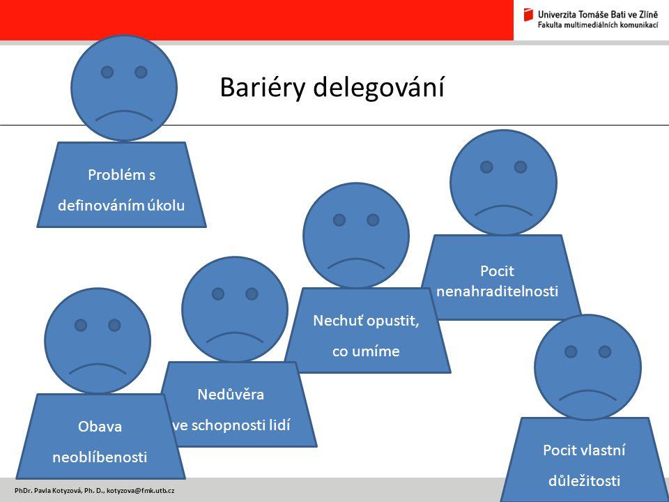 Bariéry delegování Problém s definováním úkolu Pocit nenahraditelnosti
