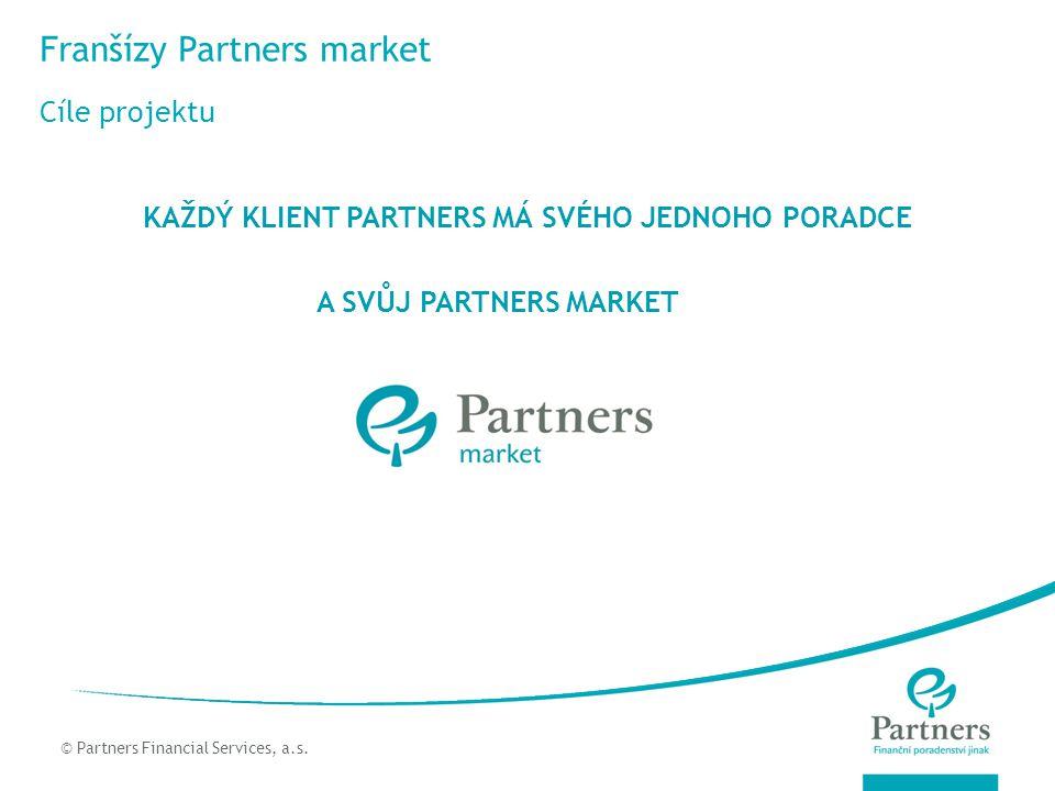 Franšízy Partners market