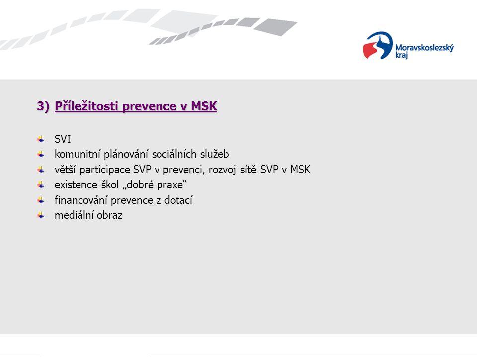 Příležitosti prevence v MSK
