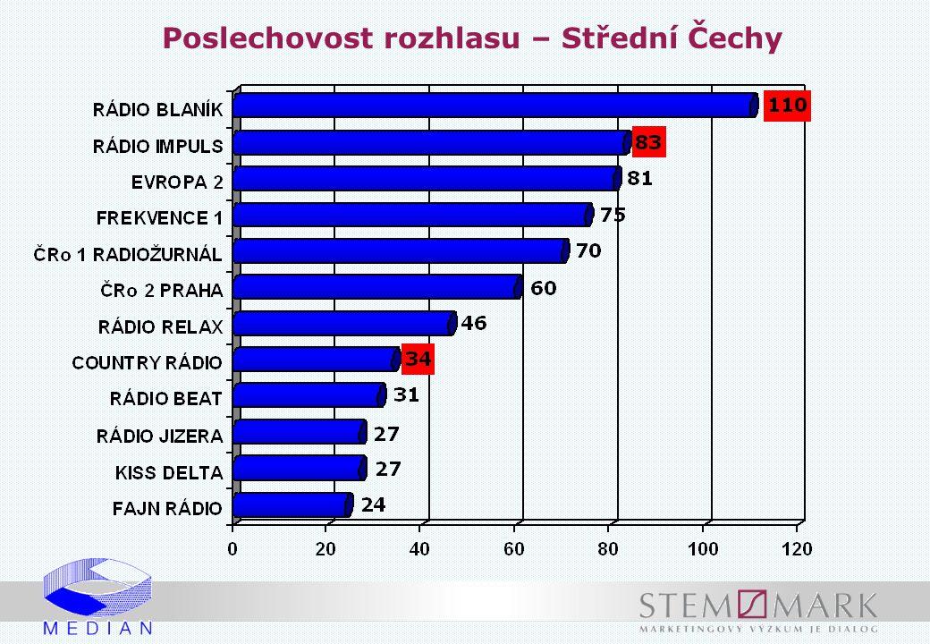 Poslechovost rozhlasu – Střední Čechy