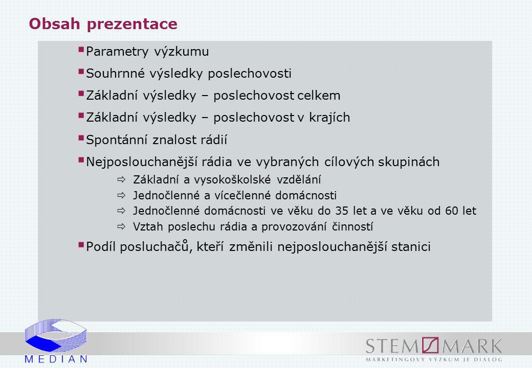 Obsah prezentace Parametry výzkumu Souhrnné výsledky poslechovosti