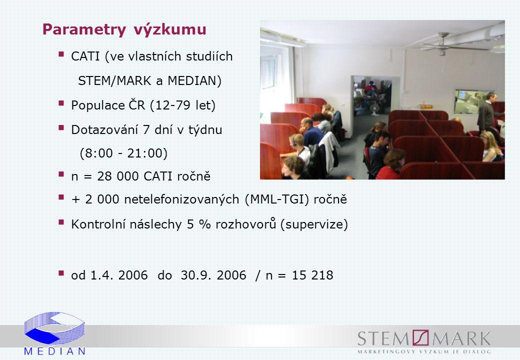 Parametry výzkumu CATI (ve vlastních studiích STEM/MARK a MEDIAN)