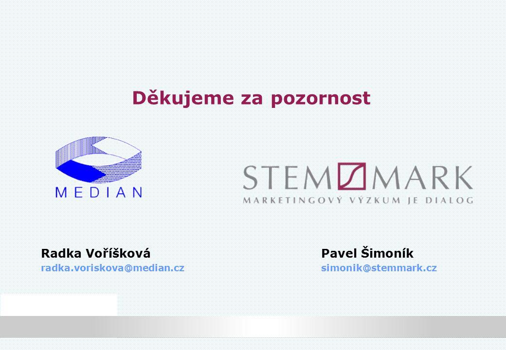 Děkujeme za pozornost Radka Voříšková Pavel Šimoník