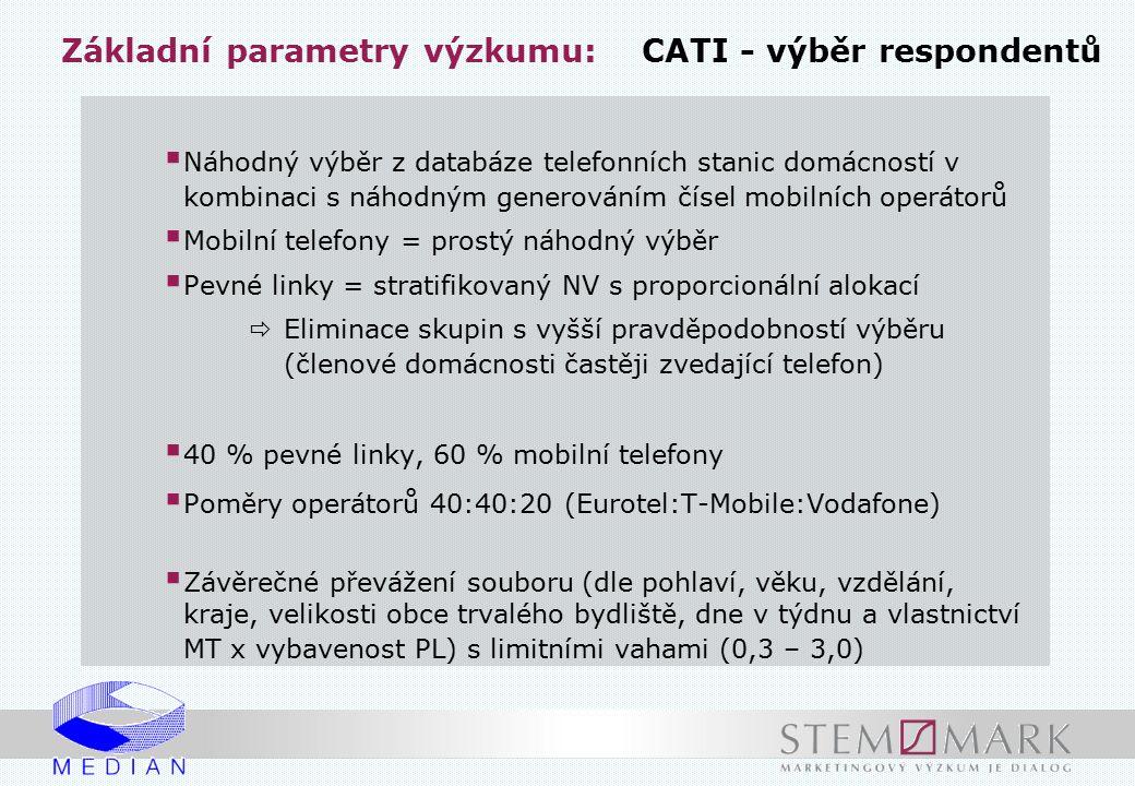 Základní parametry výzkumu: CATI - výběr respondentů