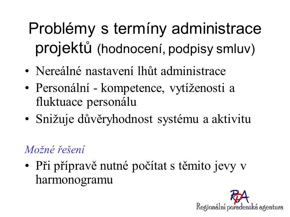 Problémy s termíny administrace projektů (hodnocení, podpisy smluv)