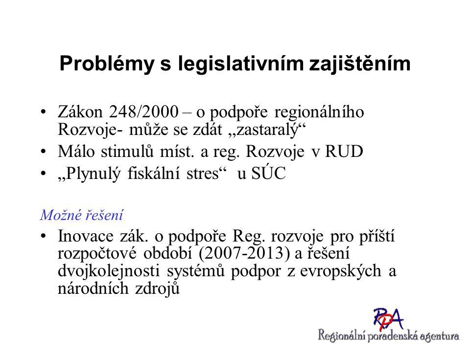 Problémy s legislativním zajištěním