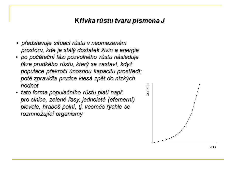 Křivka růstu tvaru písmena J