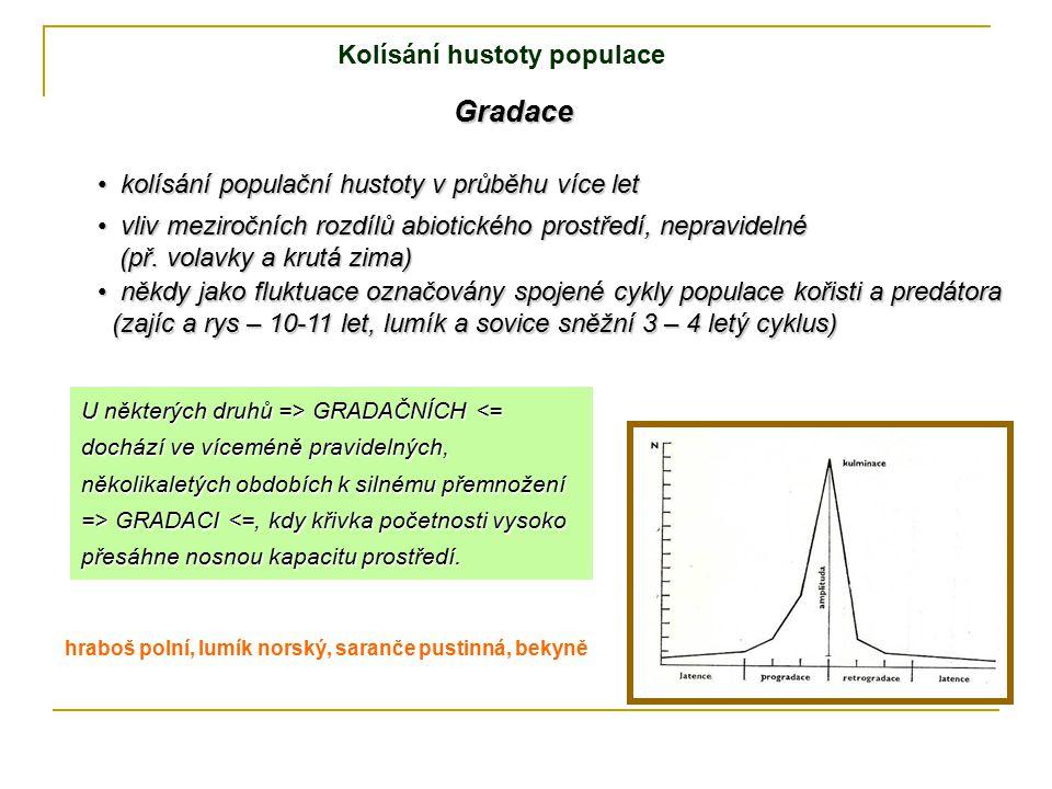 Gradace Kolísání hustoty populace