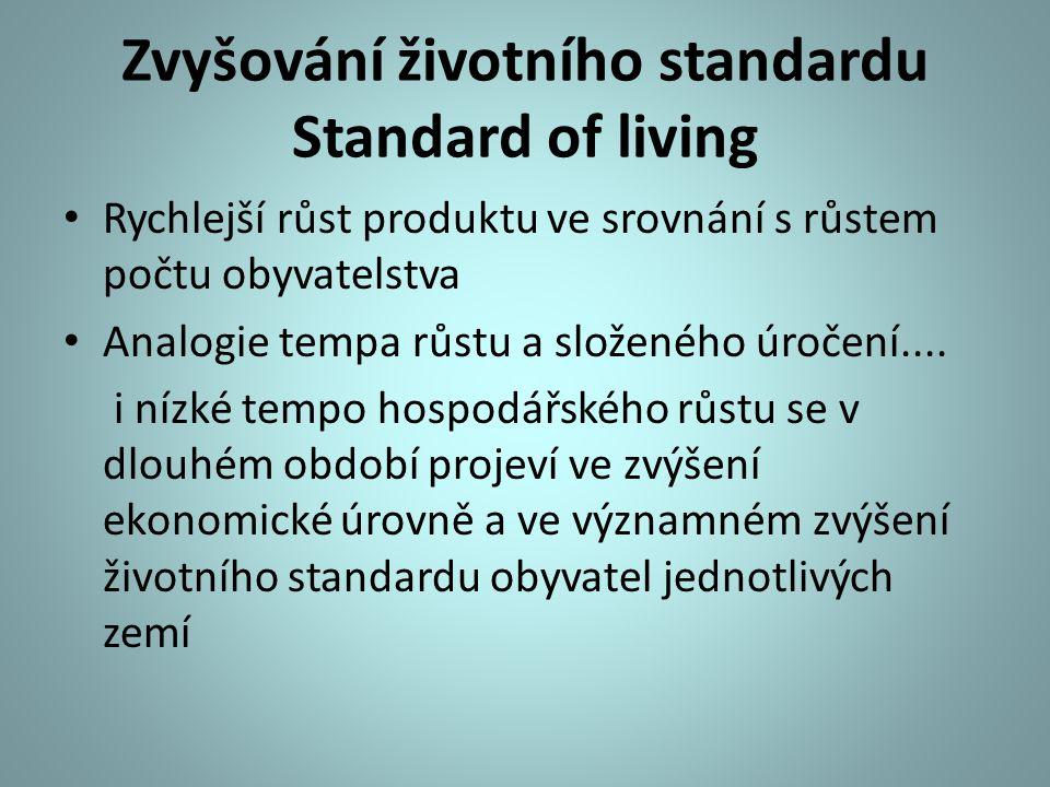 Zvyšování životního standardu Standard of living