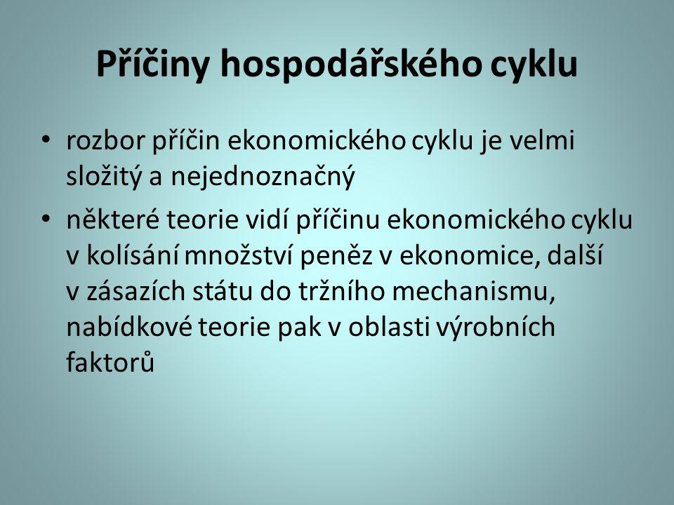 Příčiny hospodářského cyklu