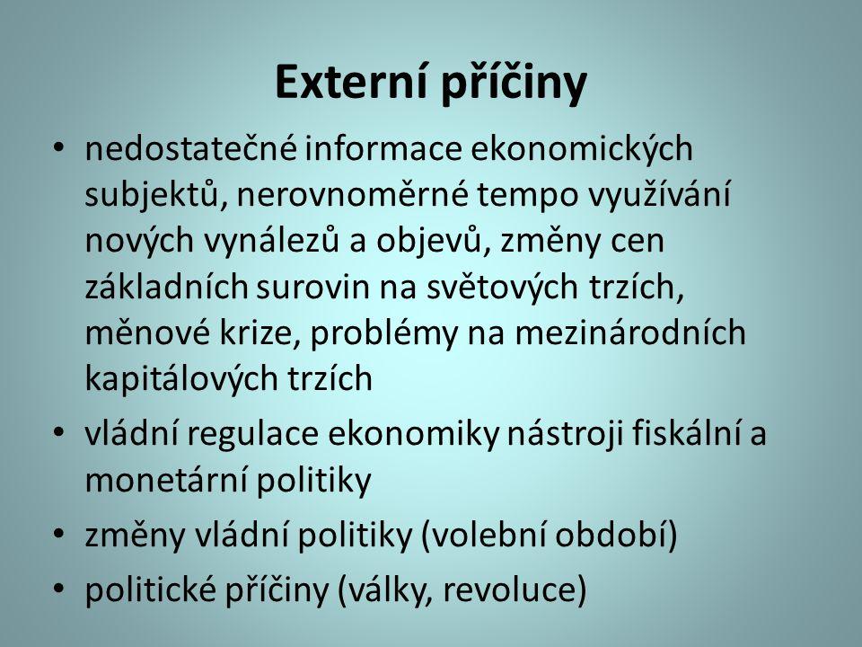 Externí příčiny