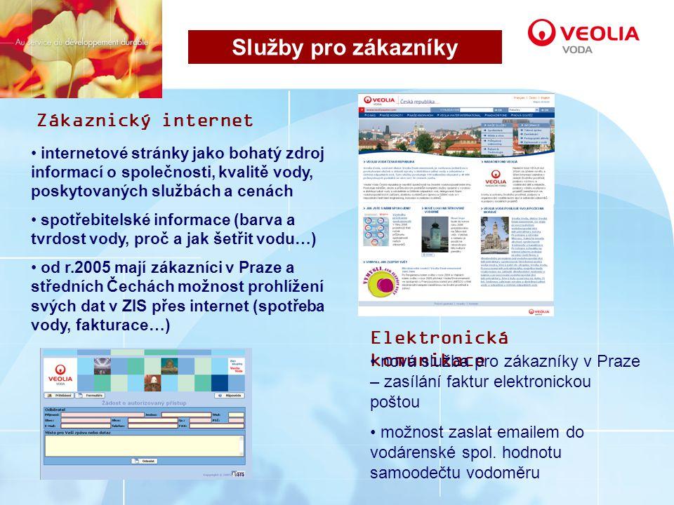 Služby pro zákazníky Zákaznický internet Elektronická komunikace