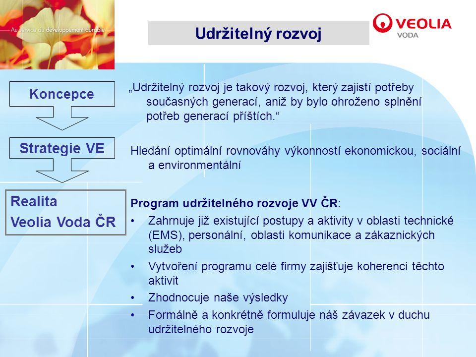 Udržitelný rozvoj Strategie VE Realita Veolia Voda ČR Koncepce
