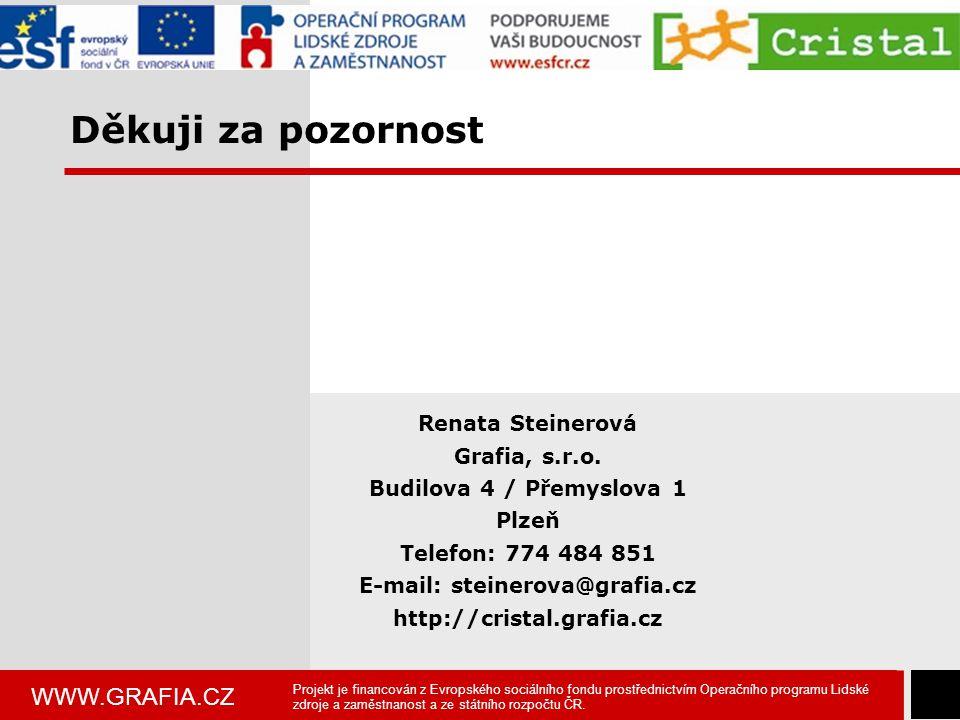 E-mail: steinerova@grafia.cz