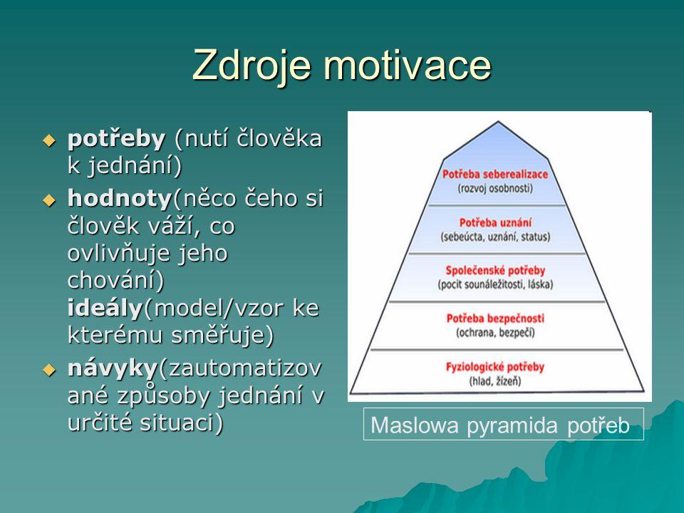 Zdroje motivace Maslowa pyramida potřeb