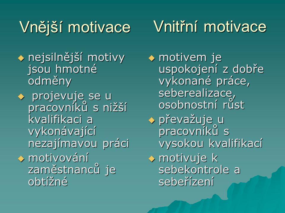 Vnější motivace Vnitřní motivace nejsilnější motivy jsou hmotné odměny