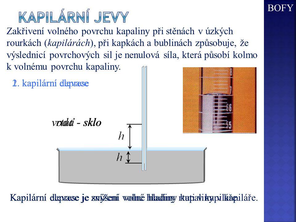 Kapilární jevy voda - sklo rtuť - sklo BOFY