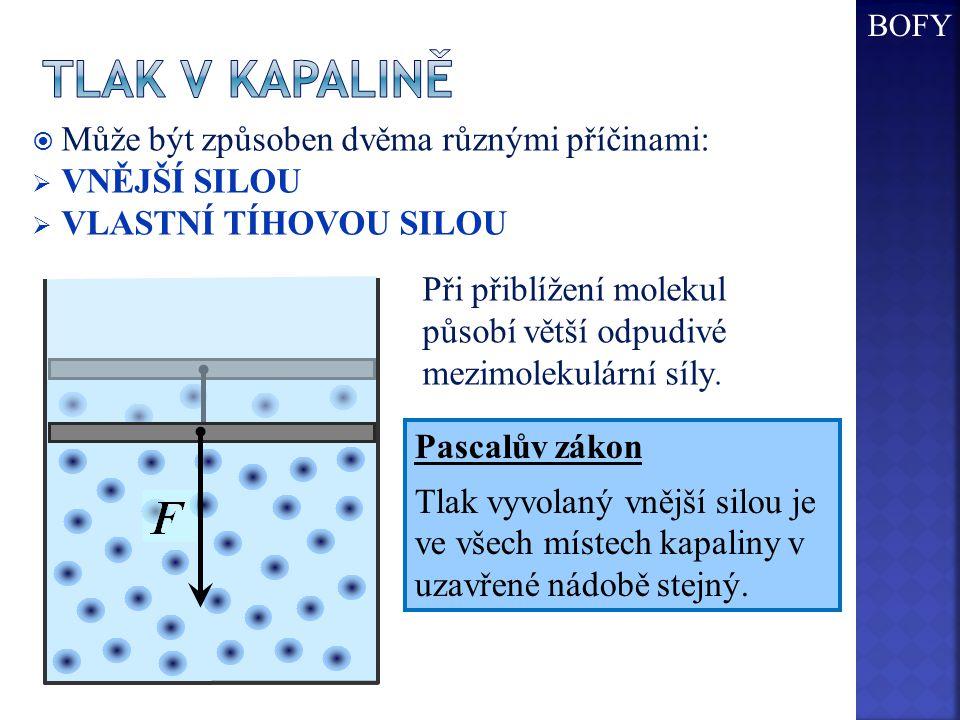 Tlak v kapalině Může být způsoben dvěma různými příčinami: