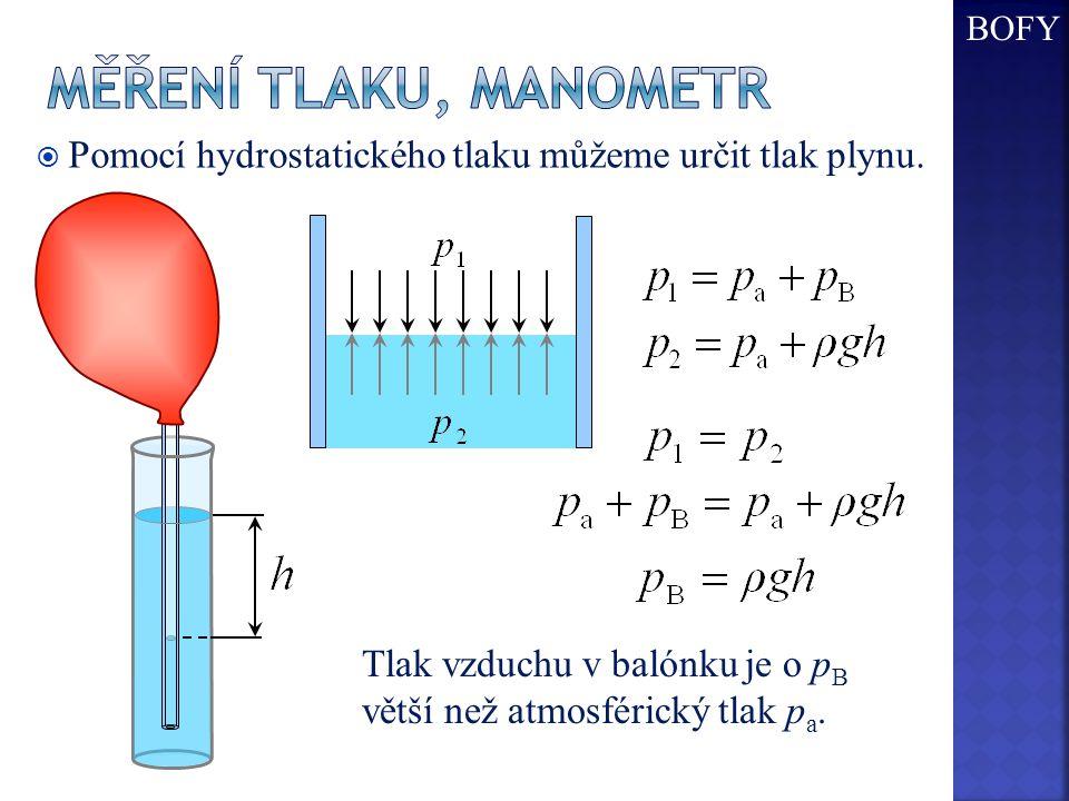BOFY Měření tlaku, manometr. Pomocí hydrostatického tlaku můžeme určit tlak plynu.