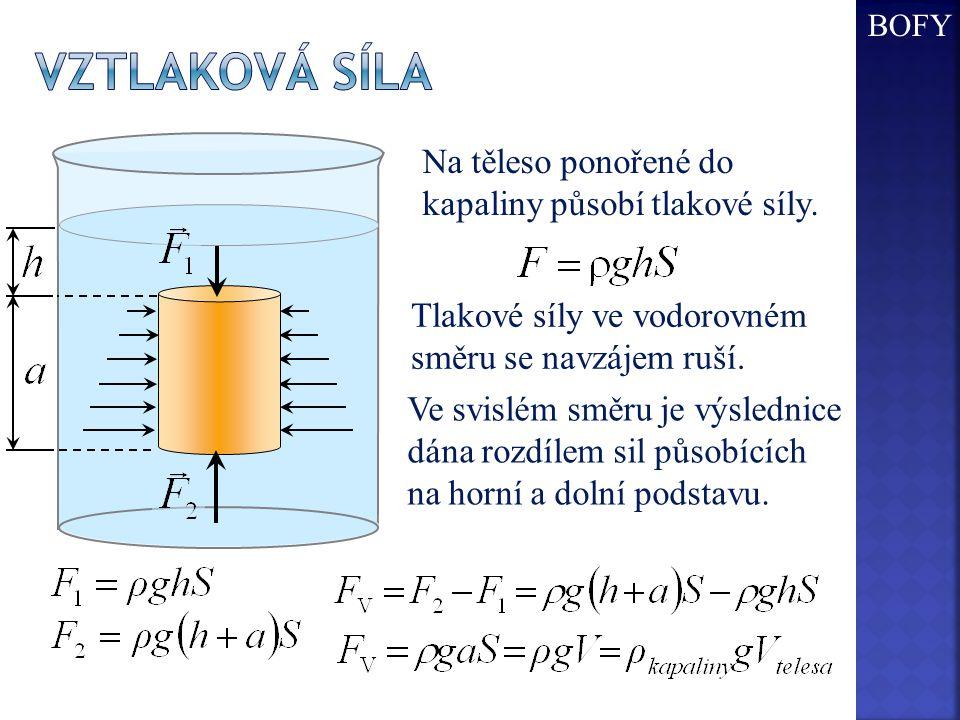 Vztlaková síla Na těleso ponořené do kapaliny působí tlakové síly.