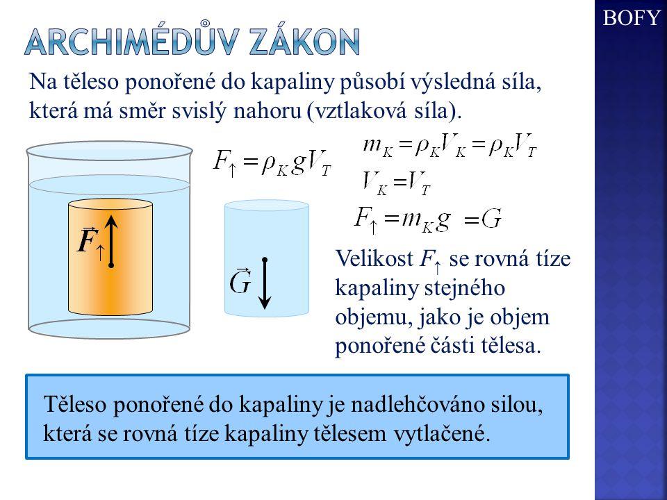 Archimédův zákon Na těleso ponořené do kapaliny působí výsledná síla,