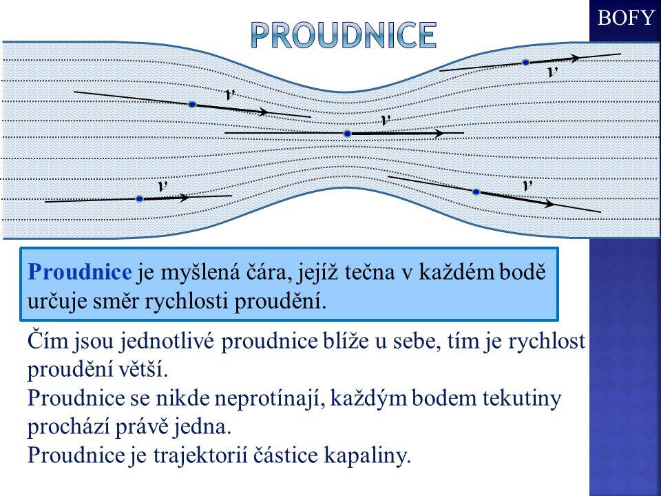 BOFY proudnice. Proudnice je myšlená čára, jejíž tečna v každém bodě určuje směr rychlosti proudění.