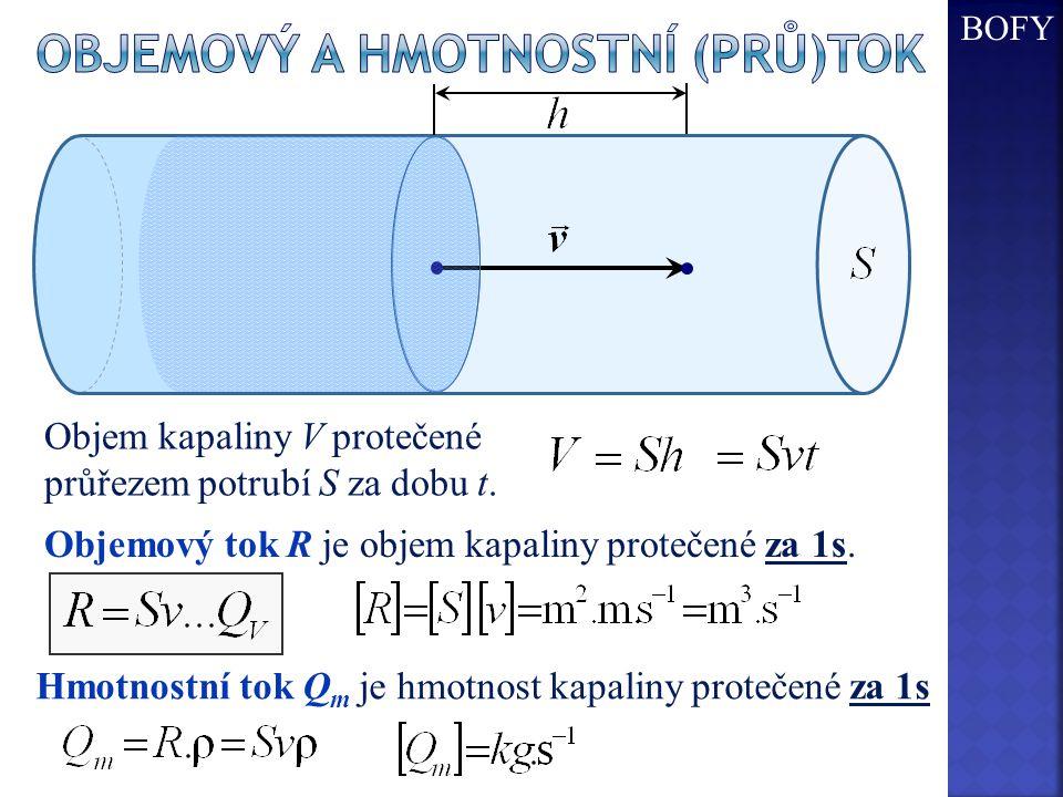 Objemový a hmotnostní (prů)tok