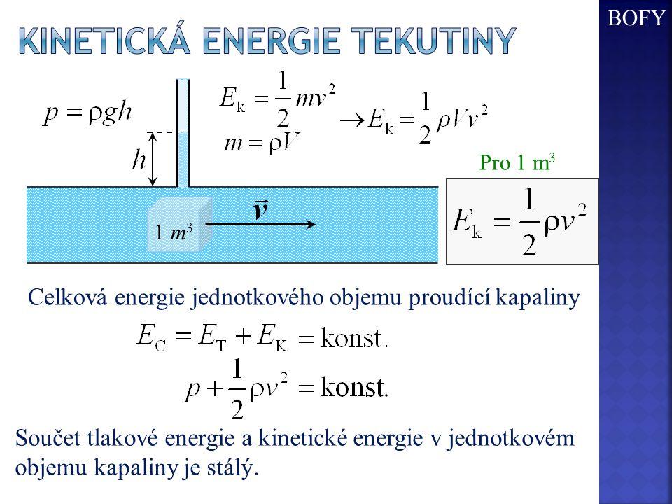 kinetická Energie tekutiny