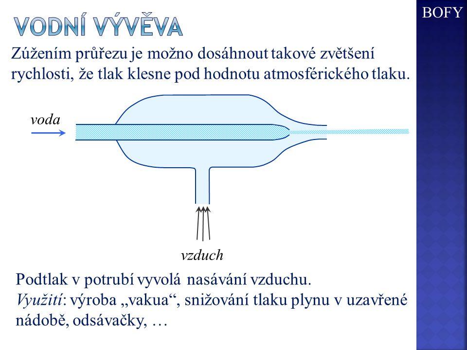 BOFY Vodní vývěva. Zúžením průřezu je možno dosáhnout takové zvětšení rychlosti, že tlak klesne pod hodnotu atmosférického tlaku.