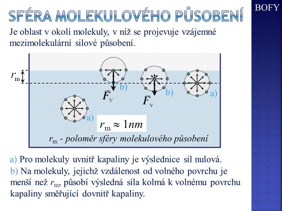 Sféra molekulového působení